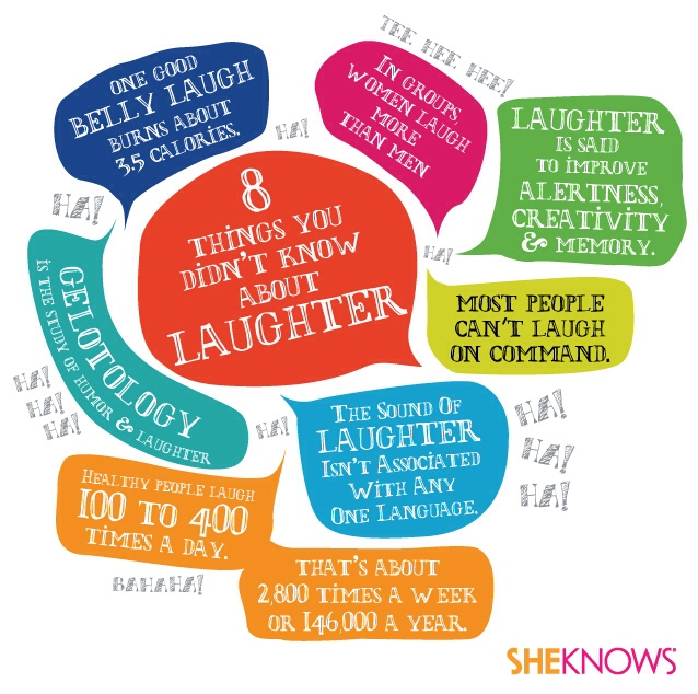 the benefits of laughing essay The benefits of laughter - article on the social benefits of laughter and the important role it plays in the relationships between people (psychology today) (psychology today) the science of laughter - psychologist and laughter researcher robert provine, phd, explains the power of laughter, humor, and play as social tools.